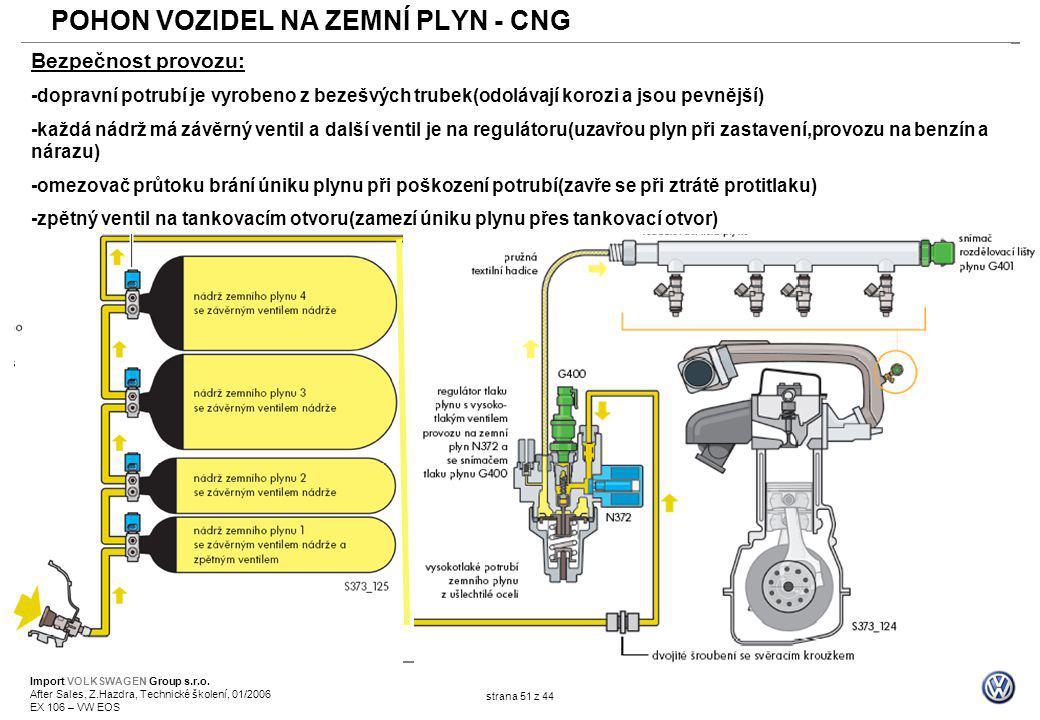 Import VOLKSWAGEN Group s.r.o. After Sales, Z.Hazdra, Technické školení, 01/2006 EX 106 – VW EOS strana 51 z 44 Bezpečnost provozu: -dopravní potrubí