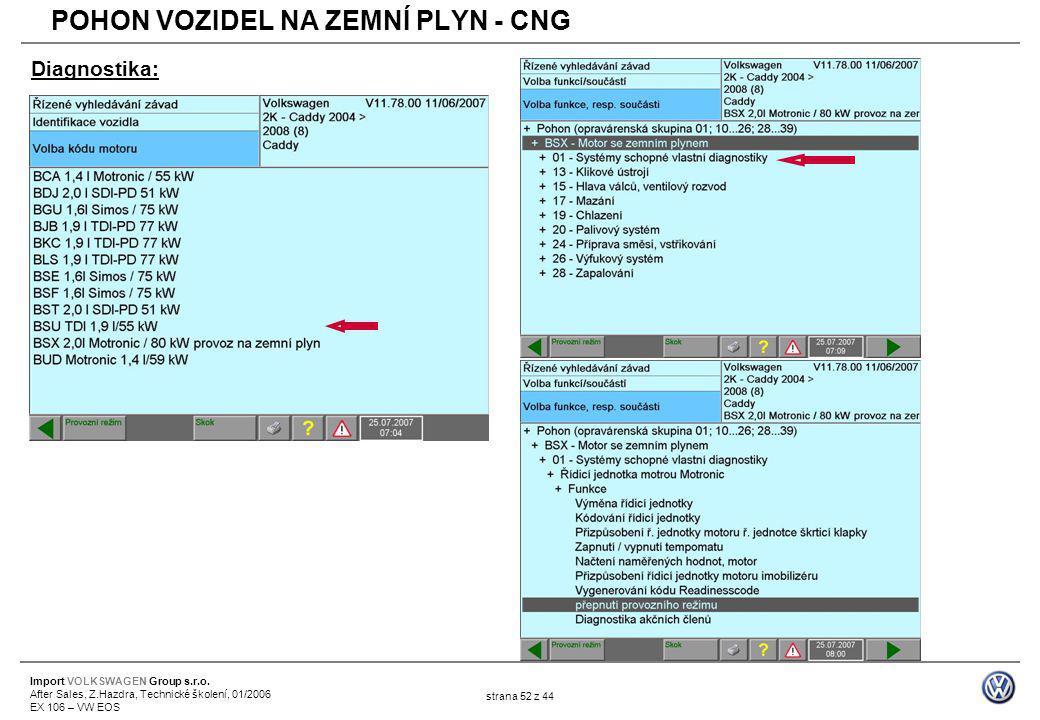 Import VOLKSWAGEN Group s.r.o. After Sales, Z.Hazdra, Technické školení, 01/2006 EX 106 – VW EOS strana 52 z 44 Diagnostika: POHON VOZIDEL NA ZEMNÍ PL
