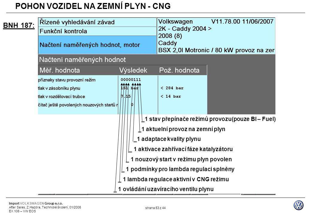 Import VOLKSWAGEN Group s.r.o. After Sales, Z.Hazdra, Technické školení, 01/2006 EX 106 – VW EOS strana 53 z 44 _1 stav přepínače režimů provozu(pouze