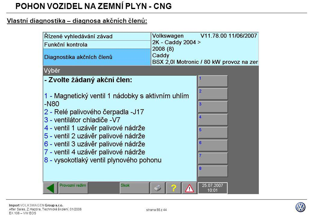 Import VOLKSWAGEN Group s.r.o. After Sales, Z.Hazdra, Technické školení, 01/2006 EX 106 – VW EOS strana 55 z 44 Vlastní diagnostika – diagnosa akčních