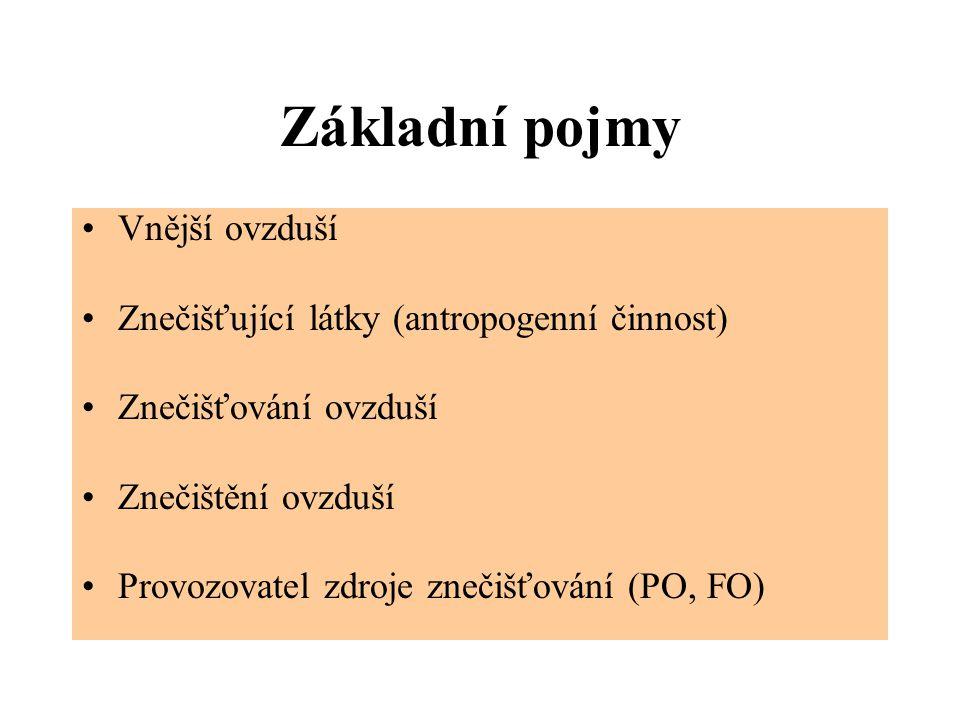 Nástroje právní regulace na ochranu klimatu (Nař.ES 842/2006) a z.