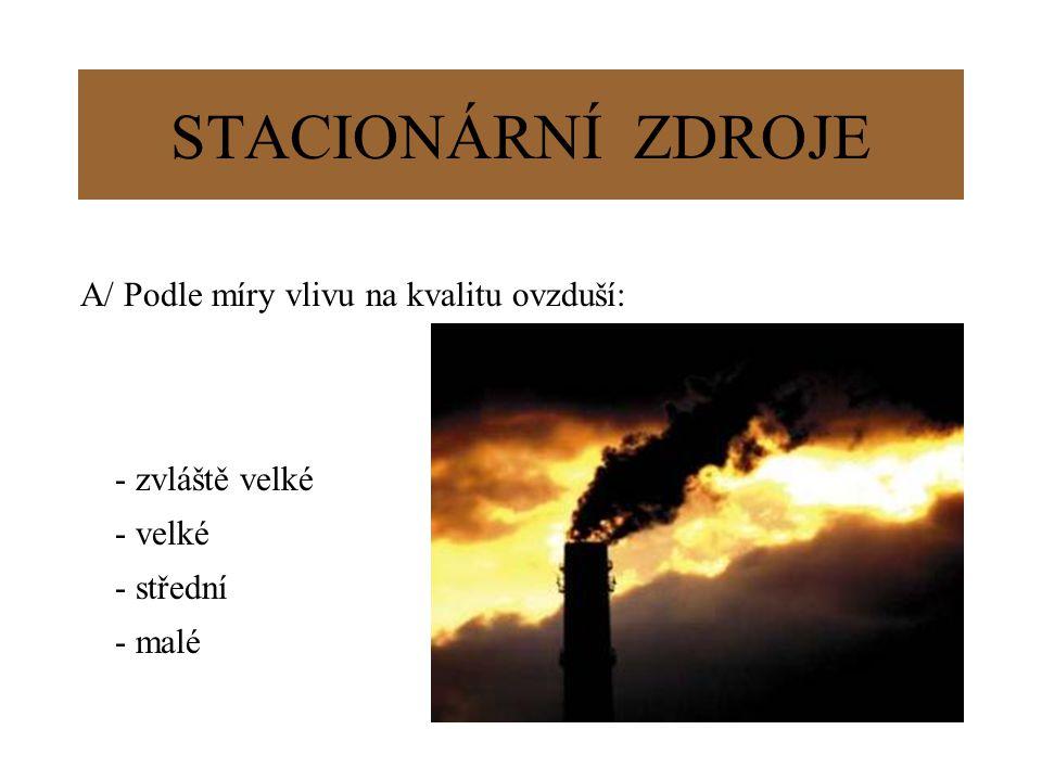 Další nástroje regulace požadavky na kvalitu paliv evidence zdrojů znečišťování ovzduší a jejich emisí (REZZO) registr informačního systému kvality ovzduší autorizace