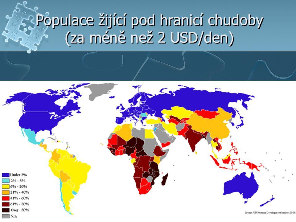 """Osa """"sever – jih dle příjmů obyvatel (WB)"""