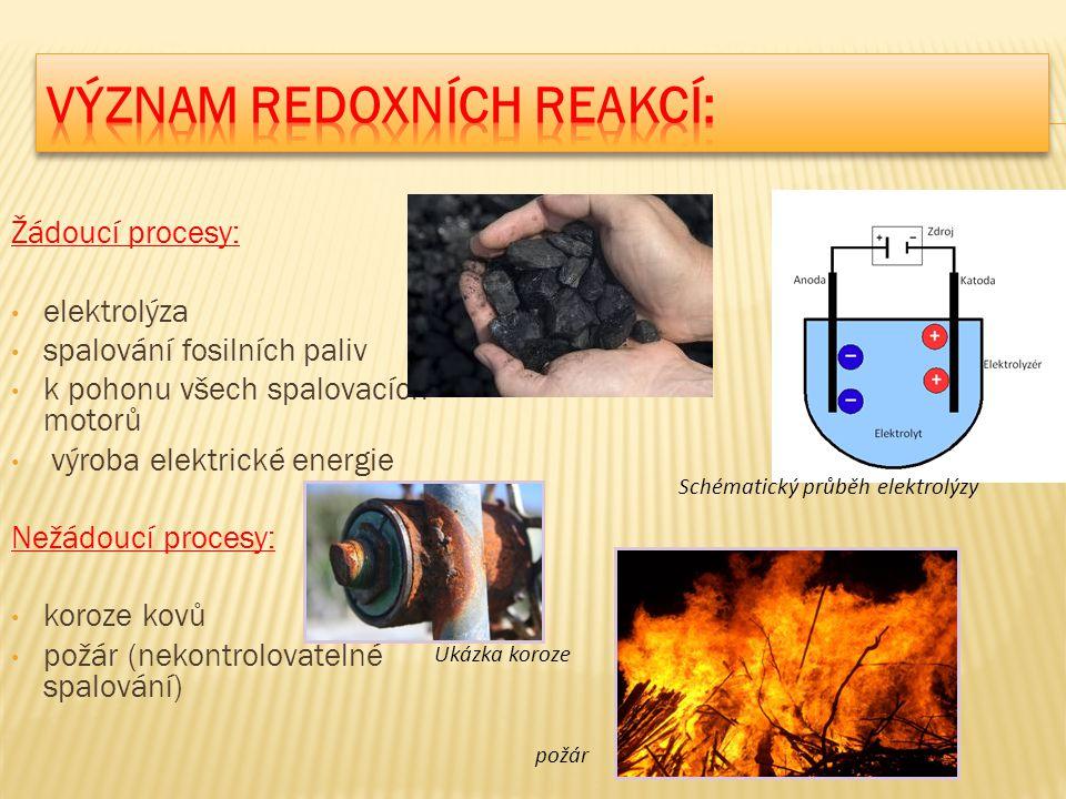 Žádoucí procesy: elektrolýza spalování fosilních paliv k pohonu všech spalovacích motorů výroba elektrické energie Nežádoucí procesy: koroze kovů požá