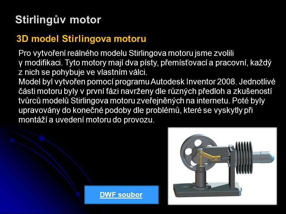 Stirlingův motor Technický popis návrhu Chladič Hlavní válec Stojan Základová deska Pracovní válec Pracovní píst Ojnice Klika Setrvačník
