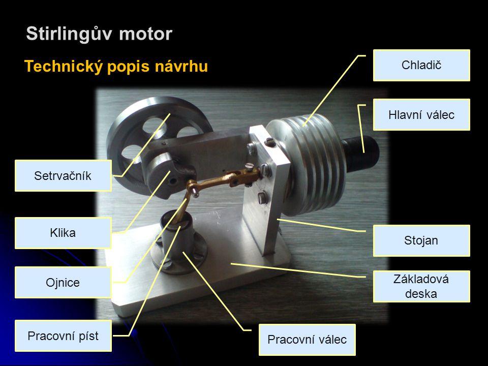 Stirlingův motor Řešení vzniklých problémů Nahříváním horké části válce lihovým kahanem nedochází k rozběhu motoru.