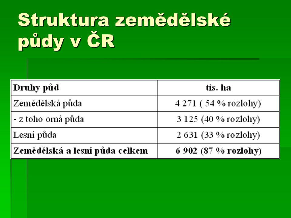 Struktura zemědělské půdy v ČR