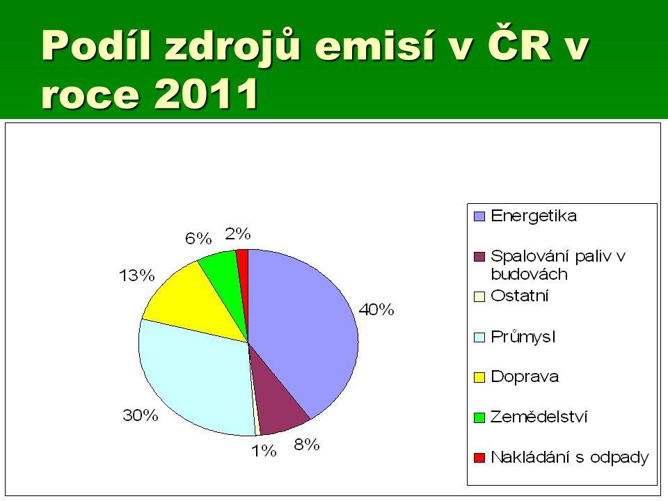Podíl zdrojů emisí v ČR v roce 2011