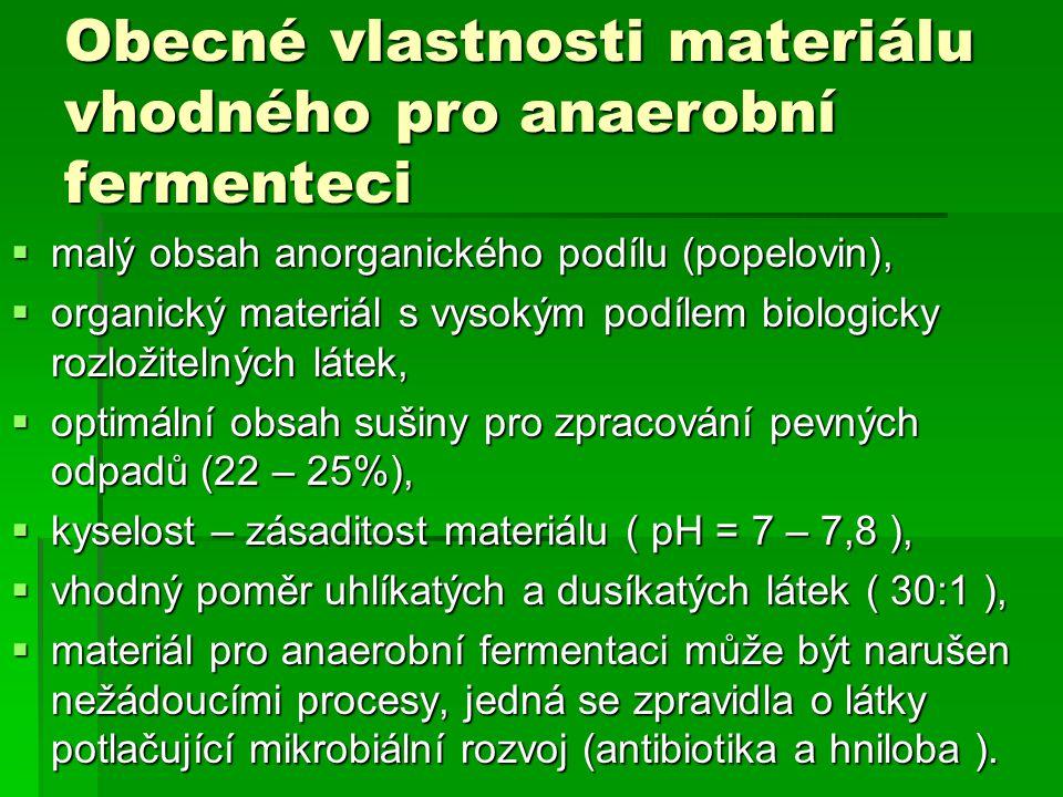 Obecné vlastnosti materiálu vhodného pro anaerobní fermenteci  malý obsah anorganického podílu (popelovin),  organický materiál s vysokým podílem bi