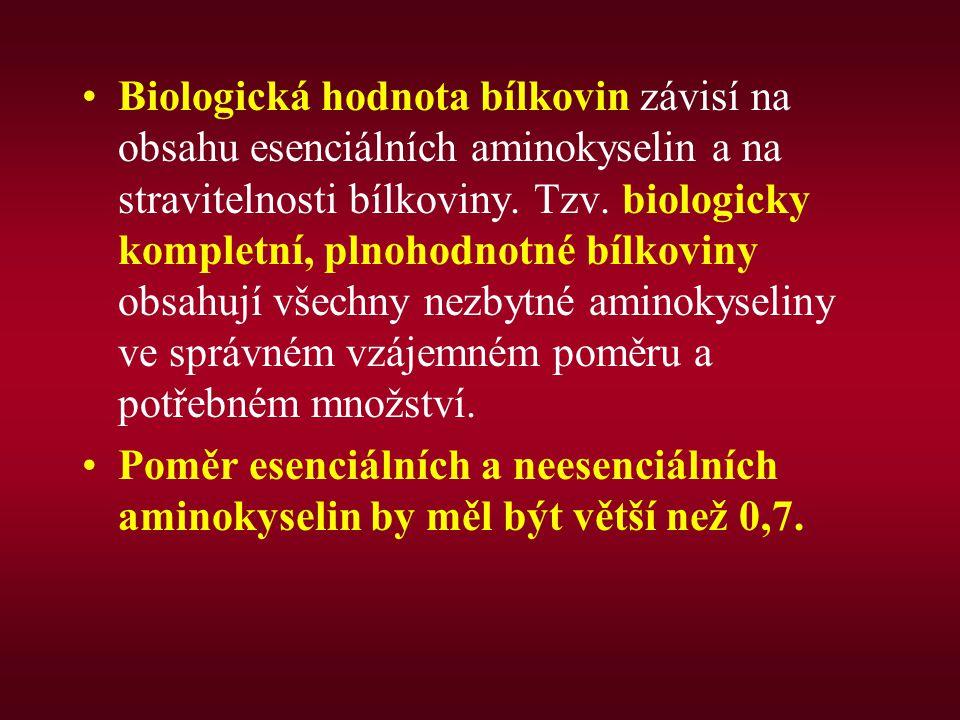 Biologická hodnota bílkovin závisí na obsahu esenciálních aminokyselin a na stravitelnosti bílkoviny.
