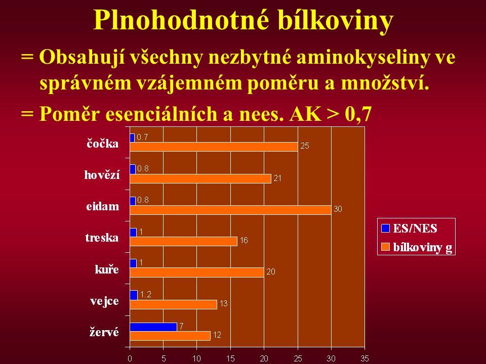 Plnohodnotné bílkoviny = Obsahují všechny nezbytné aminokyseliny ve správném vzájemném poměru a množství.