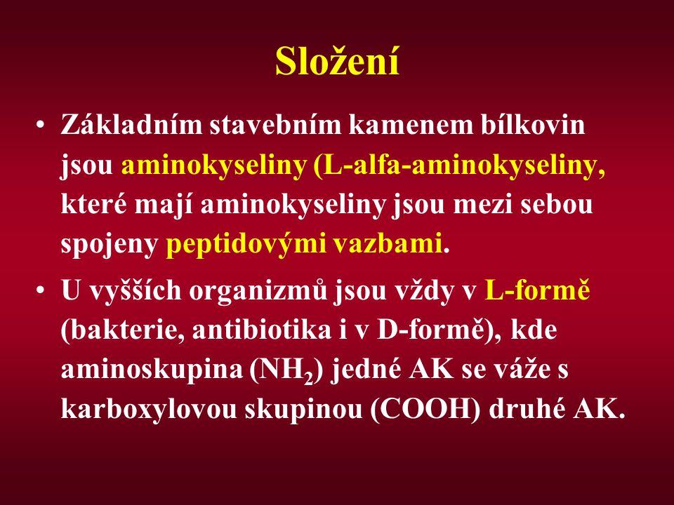 Červenému masu se oprávněně vytýká zejména poměrně vysoký obsah tuku a nutričně nevýhodná skladba tohoto tuku - vysoký podíl saturovaných mastných kyselin.