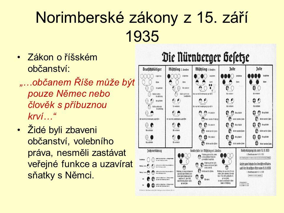 """Norimberské zákony z 15. září 1935 Zákon o říšském občanství: """"…občanem Říše může být pouze Němec nebo člověk s příbuznou krví…"""" Židé byli zbaveni obč"""