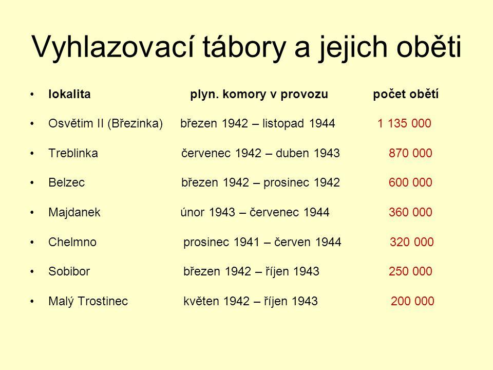 Vyhlazovací tábory a jejich oběti lokalita plyn. komory v provozu počet obětí Osvětim II (Březinka) březen 1942 – listopad 1944 1 135 000 Treblinka če