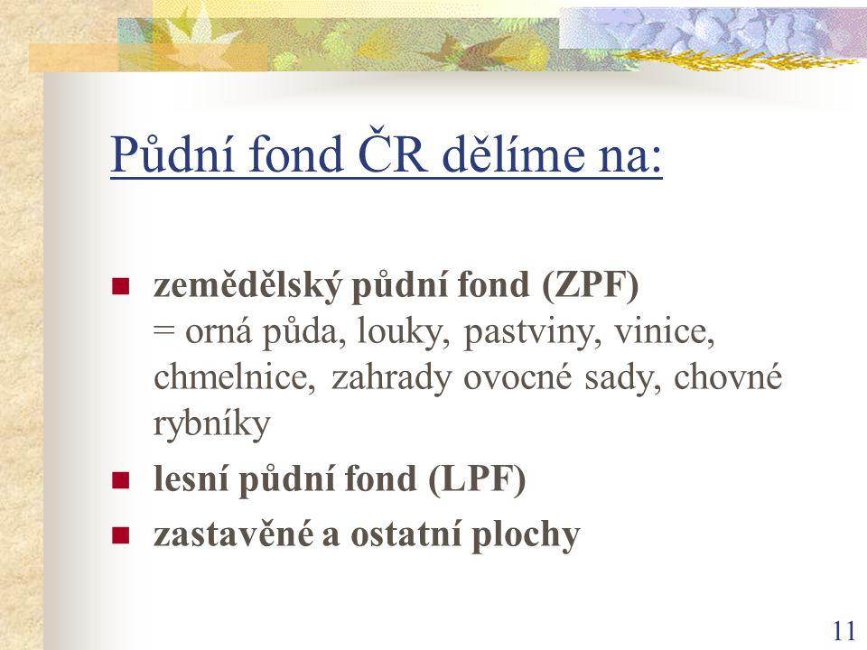 11 Půdní fond ČR dělíme na: zemědělský půdní fond (ZPF) = orná půda, louky, pastviny, vinice, chmelnice, zahrady ovocné sady, chovné rybníky lesní půd