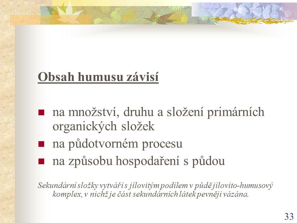 33 Obsah humusu závisí na množství, druhu a složení primárních organických složek na půdotvorném procesu na způsobu hospodaření s půdou Sekundární slo