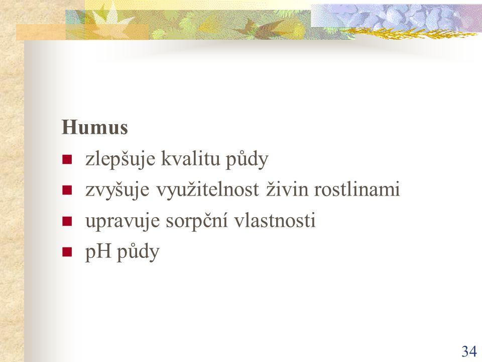 34 Humus zlepšuje kvalitu půdy zvyšuje využitelnost živin rostlinami upravuje sorpční vlastnosti pH půdy