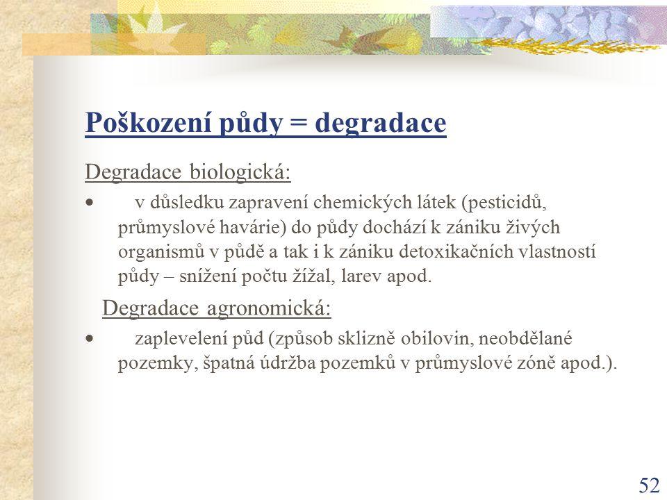 52 Poškození půdy = degradace Degradace biologická:  v důsledku zapravení chemických látek (pesticidů, průmyslové havárie) do půdy dochází k zániku ž