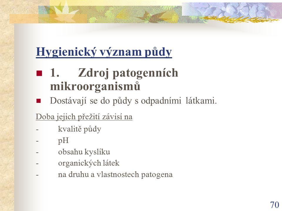 70 Hygienický význam půdy 1. Zdroj patogenních mikroorganismů Dostávají se do půdy s odpadními látkami. Doba jejich přežití závisí na - kvalitě půdy -