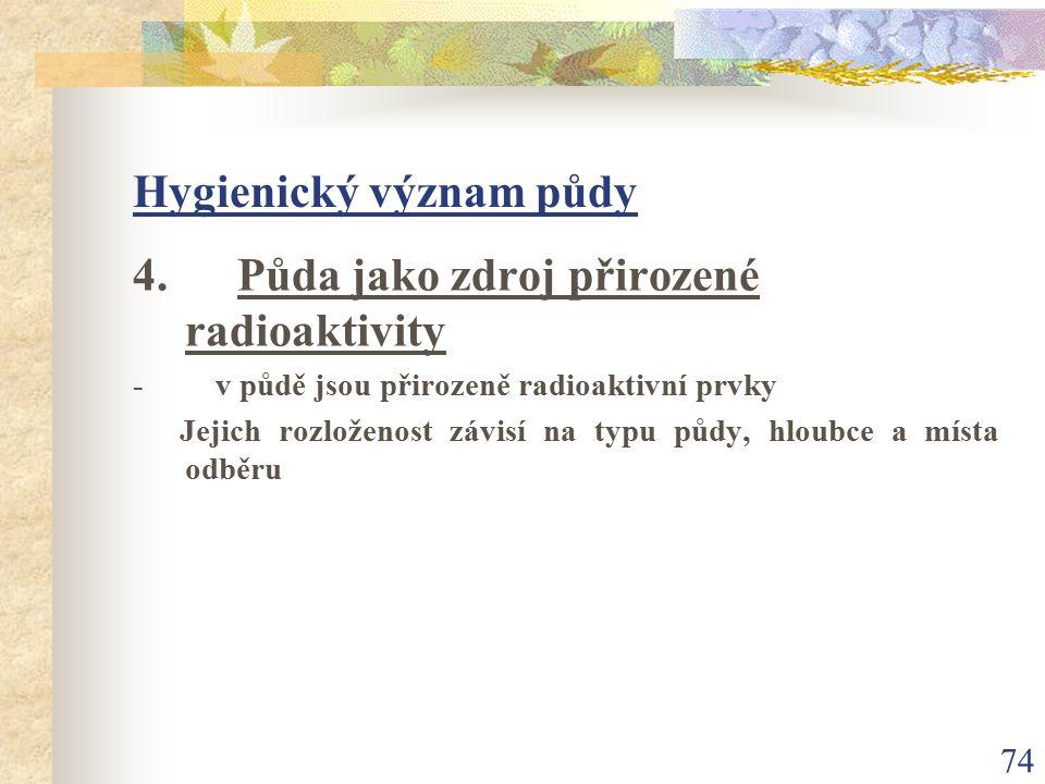 74 Hygienický význam půdy 4. Půda jako zdroj přirozené radioaktivity - v půdě jsou přirozeně radioaktivní prvky Jejich rozloženost závisí na typu půdy