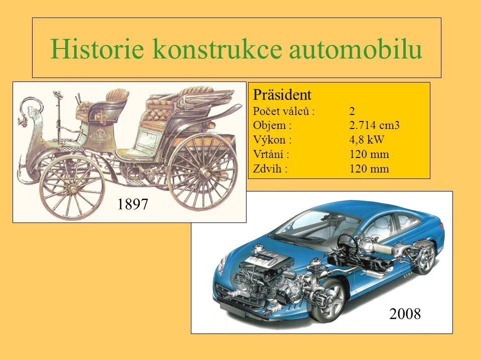 Historie konstrukce automobilu 1897 2008 Präsident Počet válců :2 Objem :2.714 cm3 Výkon :4,8 kW Vrtání :120 mm Zdvih :120 mm