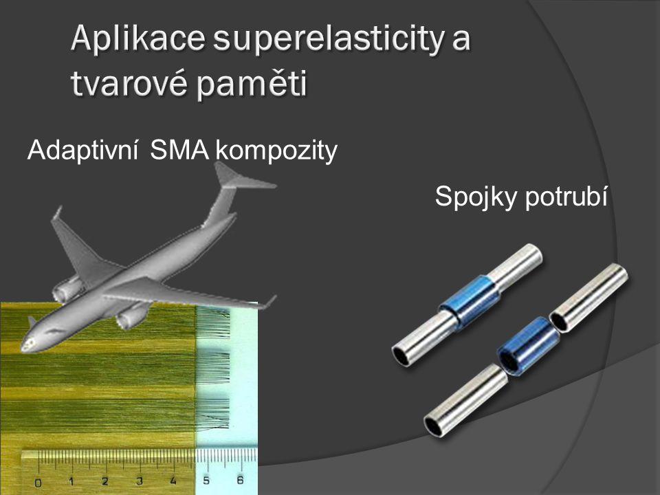 Adaptivní SMA kompozity Spojky potrubí