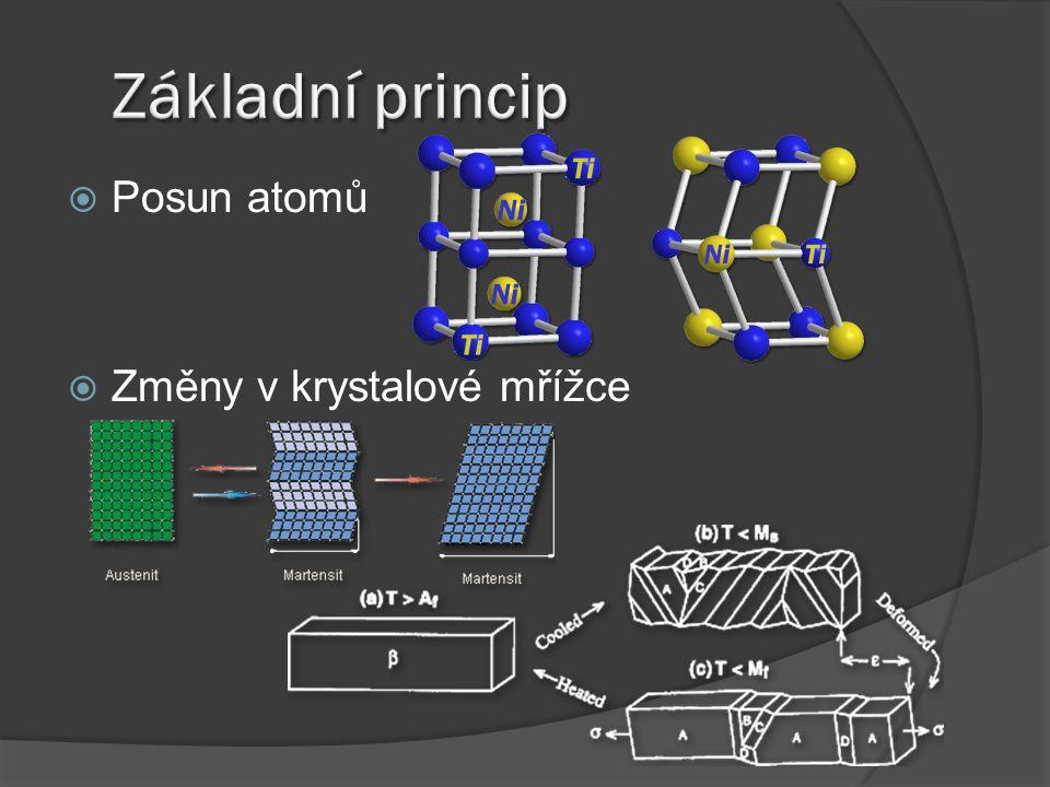  Posun atomů  Změny v krystalové mřížce