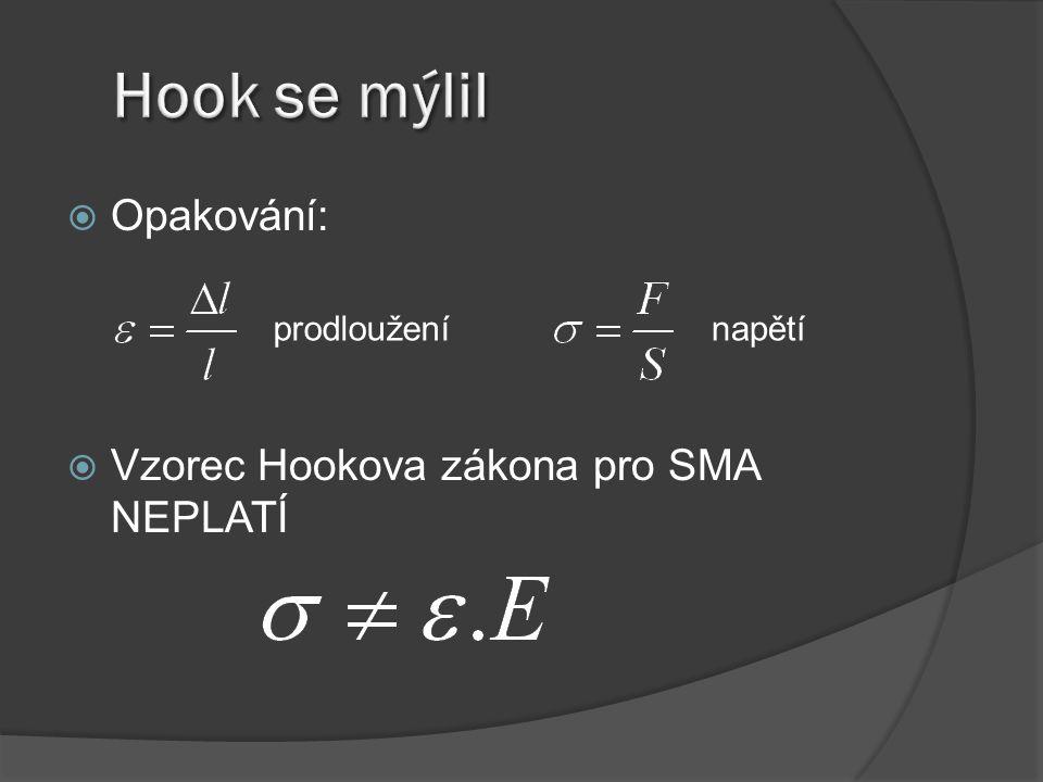  Opakování:  Vzorec Hookova zákona pro SMA NEPLATÍ prodlouženínapětí