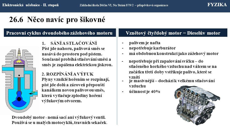 26.7 CLIL Elektronická učebnice - II.