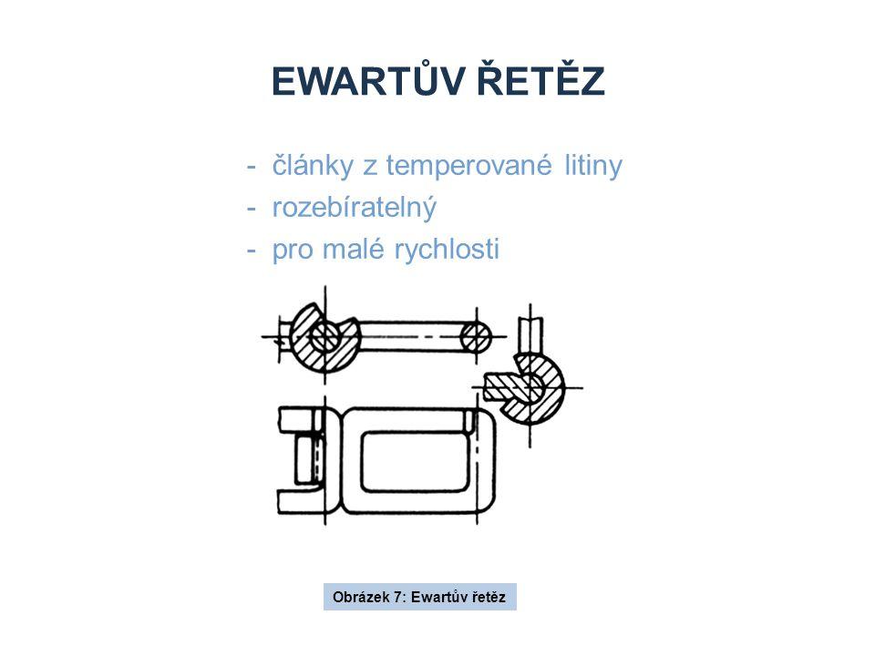 EWARTŮV ŘETĚZ - články z temperované litiny - rozebíratelný - pro malé rychlosti Obrázek 7: Ewartův řetěz