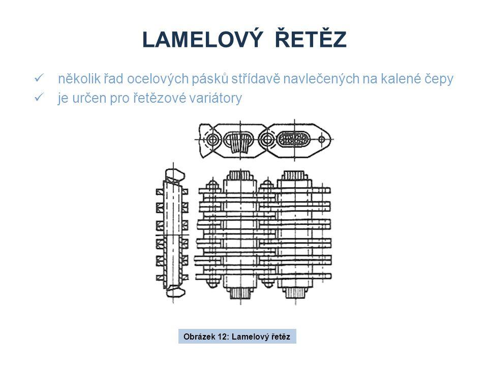 LAMELOVÝ ŘETĚZ několik řad ocelových pásků střídavě navlečených na kalené čepy je určen pro řetězové variátory Obrázek 12: Lamelový řetěz