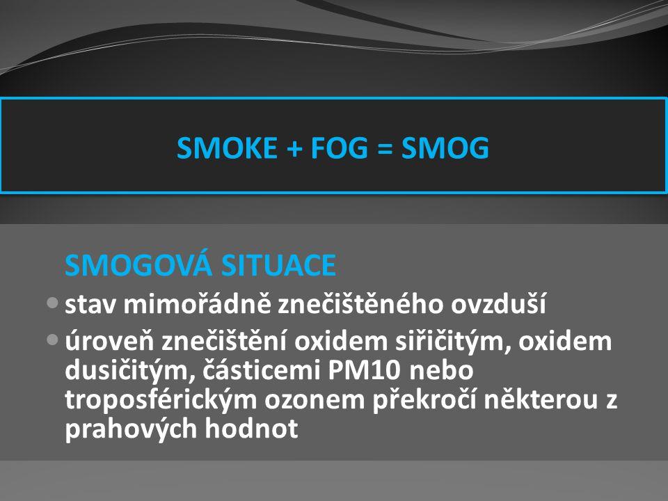 SMOGOVÁ SITUACE stav mimořádně znečištěného ovzduší úroveň znečištění oxidem siřičitým, oxidem dusičitým, částicemi PM10 nebo troposférickým ozonem př