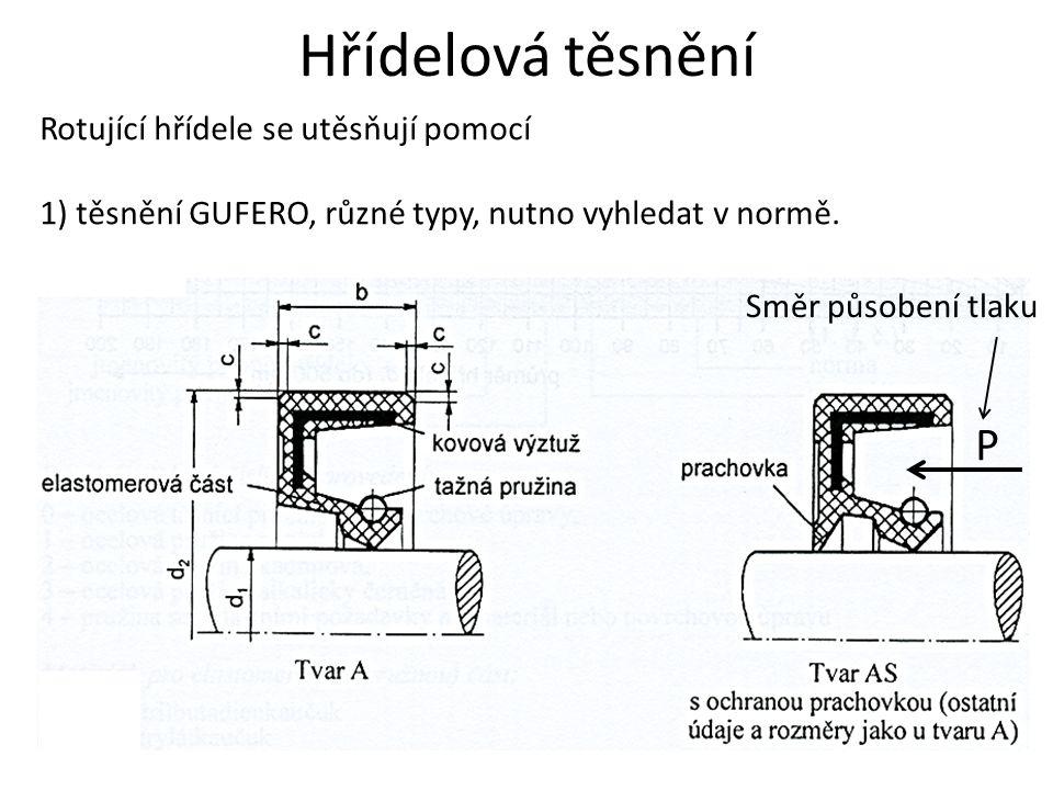 Hřídelová těsnění Rotující hřídele se utěsňují pomocí 1) těsnění GUFERO, různé typy, nutno vyhledat v normě.