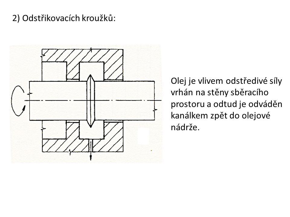 2) Odstřikovacích kroužků: Olej je vlivem odstředivé síly vrhán na stěny sběracího prostoru a odtud je odváděn kanálkem zpět do olejové nádrže.