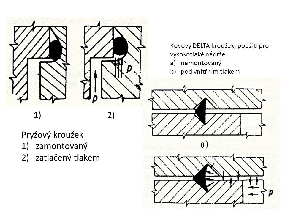 Pryžový kroužek 1)zamontovaný 2)zatlačený tlakem 1)2) Kovový DELTA kroužek, použití pro vysokotlaké nádrže a)namontovaný b)pod vnitřním tlakem