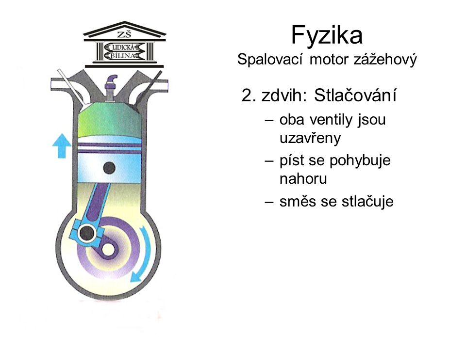 Fyzika Spalovací motor zážehový 2. zdvih: Stlačování –oba ventily jsou uzavřeny –píst se pohybuje nahoru –směs se stlačuje