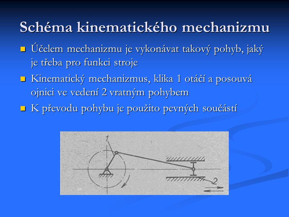 Schéma kinematického mechanizmu Účelem mechanizmu je vykonávat takový pohyb, jaký je třeba pro funkci stroje Kinematický mechanizmus, klika 1 otáčí a
