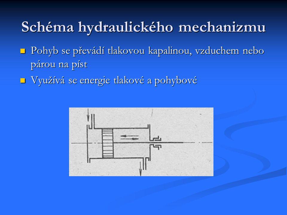 Schéma hydraulického mechanizmu Pohyb se převádí tlakovou kapalinou, vzduchem nebo párou na píst Využívá se energie tlakové a pohybové
