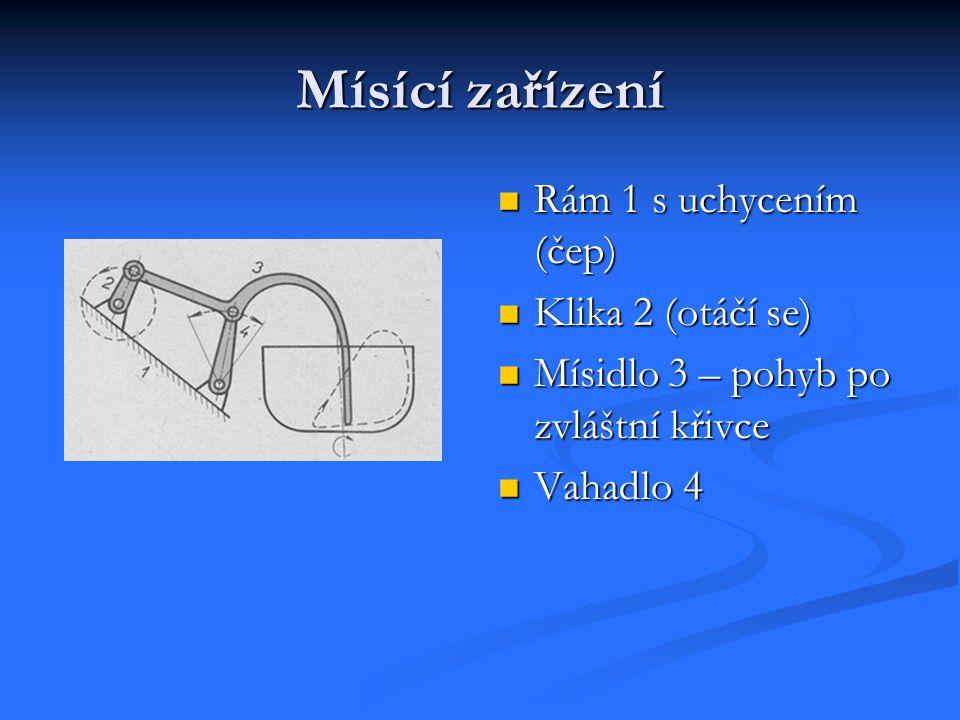 Mísící zařízení Rám 1 s uchycením (čep) Klika 2 (otáčí se) Mísidlo 3 – pohyb po zvláštní křivce Vahadlo 4