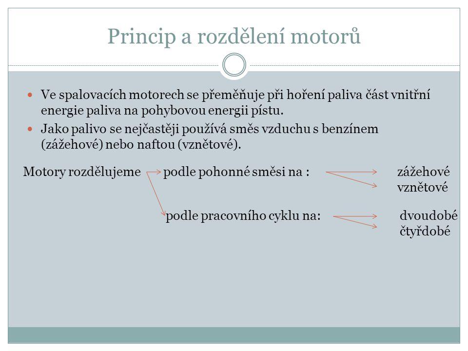 Dvoudobý zážehový motor Pracovní cyklus obr.