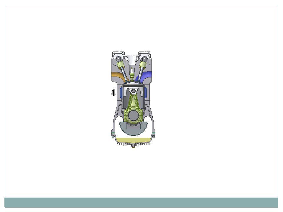 Čtyřdobý zážehový motor Motor koná práci pouze ve třetí době v ostatních dobách se píst udržuje v pohybu díky setrvačnosti.