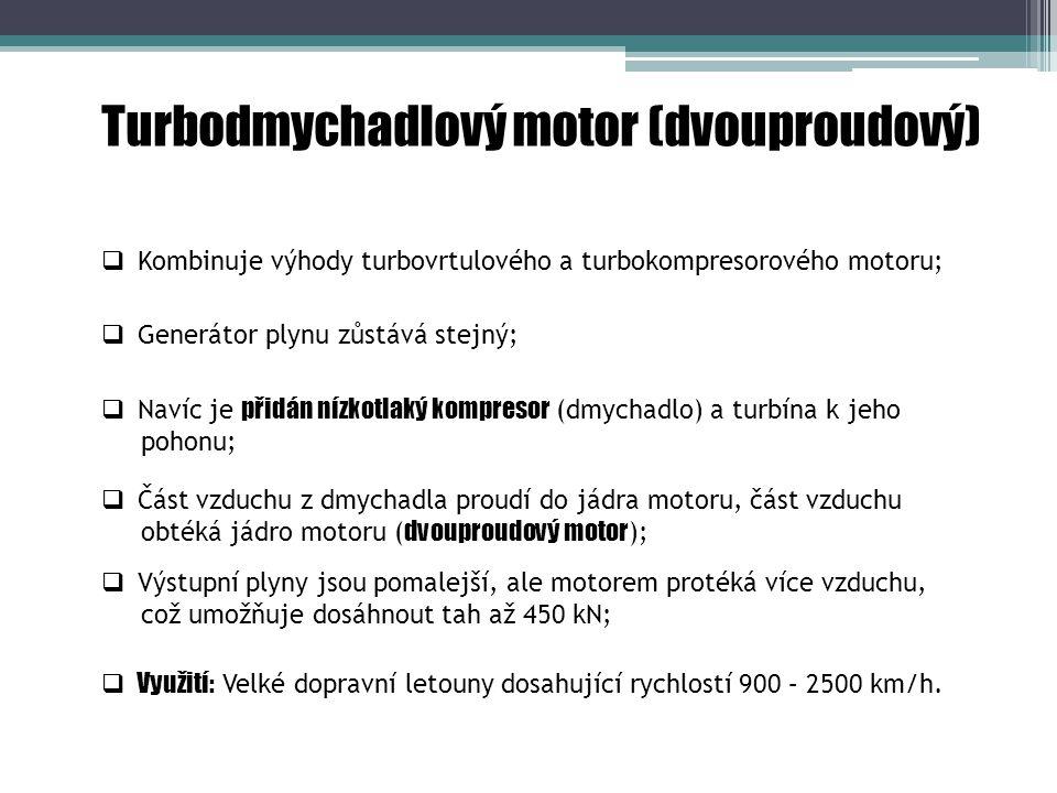Turbodmychadlový motor (dvouproudový)  Kombinuje výhody turbovrtulového a turbokompresorového motoru;  Generátor plynu zůstává stejný;  Část vzduchu z dmychadla proudí do jádra motoru, část vzduchu obtéká jádro motoru ( dvouproudový motor );  Využití: Velké dopravní letouny dosahující rychlostí 900 – 2500 km/h.