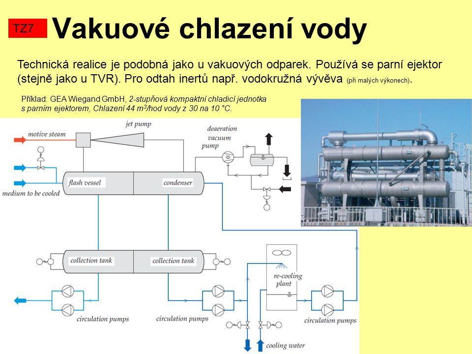 Vakuové chlazení vody TZ7 Technická realice je podobná jako u vakuových odparek. Používá se parní ejektor (stejně jako u TVR). Pro odtah inertů např.