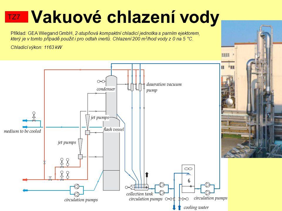 Vakuové chlazení vody TZ7 Příklad: GEA Wiegand GmbH, 2-stupňová kompaktní chladicí jednotka s parním ejektorem, který je v tomto případě použit i pro