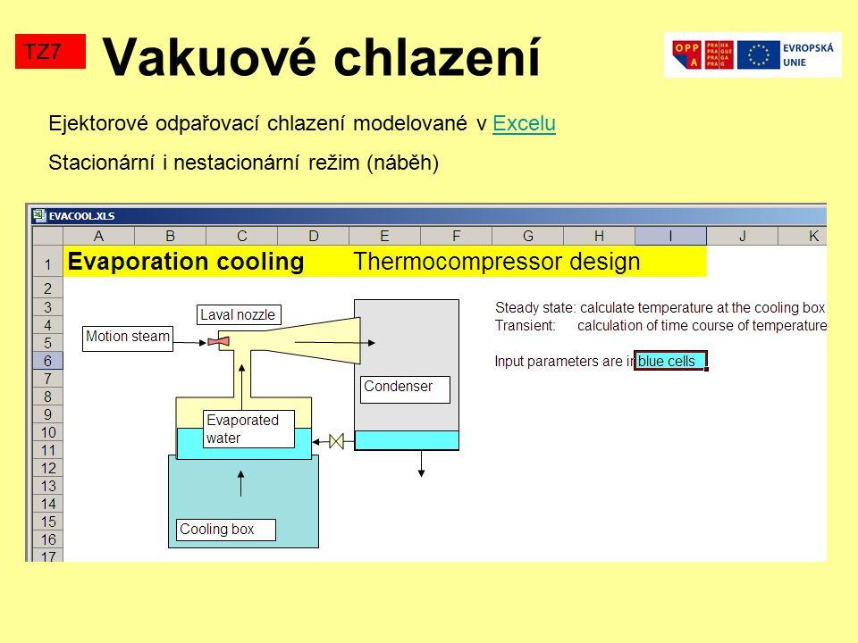 Vakuové chlazení TZ7 Ejektorové odpařovací chlazení modelované v ExceluExcelu Stacionární i nestacionární režim (náběh)