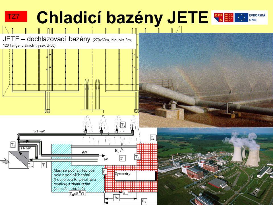 TZ7 JETE – dochlazovací bazény (270x60m, hloubka 3m, 120 tangenciálních trysek B-50) Musí se počítat i teplotní pole v podloží bazénů (Fourierova Kirc