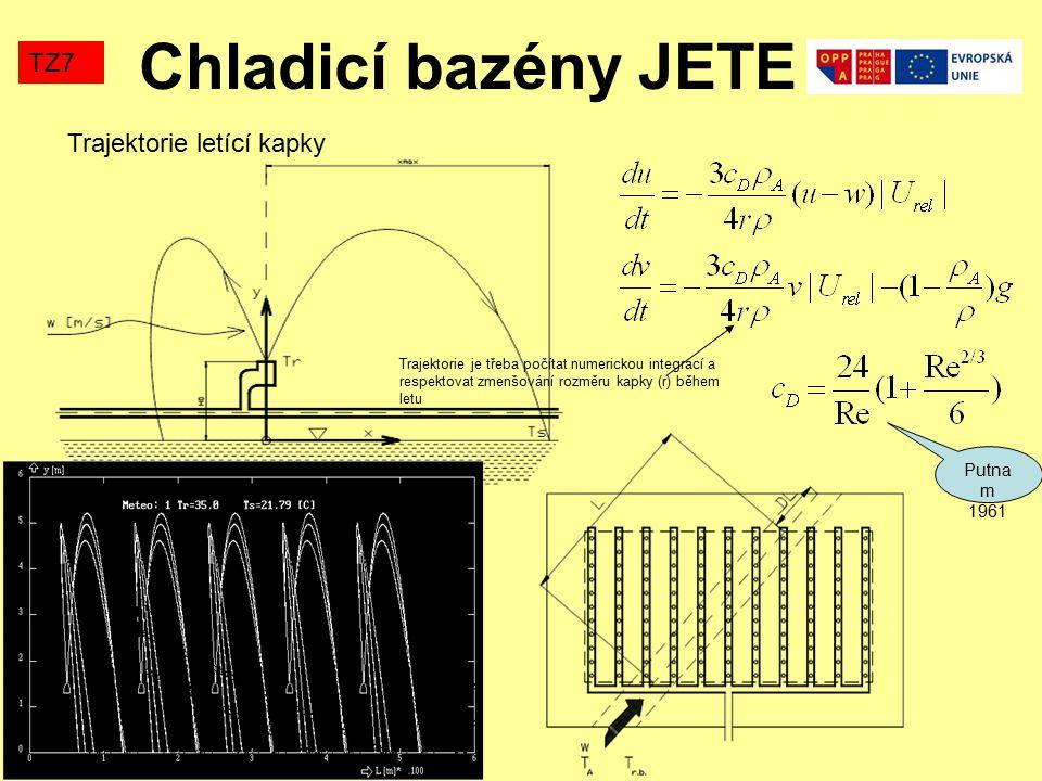 TZ7 Trajektorie letící kapky Putna m 1961 Chladicí bazény JETE Trajektorie je třeba počítat numerickou integrací a respektovat zmenšování rozměru kapk