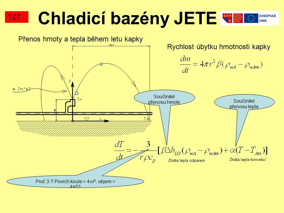 TZ7 Přenos hmoty a tepla během letu kapky Součinitel přenosu hmoty Chladicí bazény JETE Součinitel přenosu tepla Rychlost úbytku hmotnosti kapky Proč