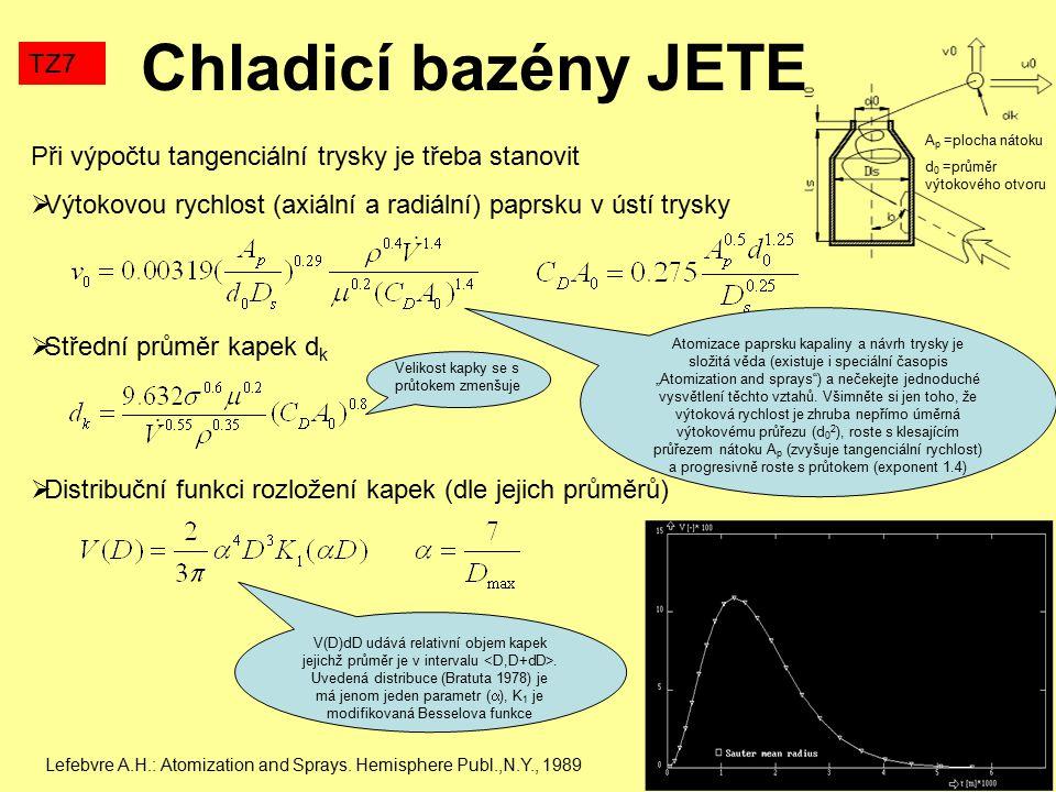 TZ7 Při výpočtu tangenciální trysky je třeba stanovit  Výtokovou rychlost (axiální a radiální) paprsku v ústí trysky  Střední průměr kapek d k  Dis