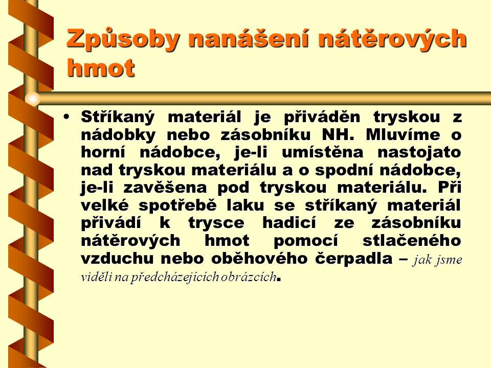 2.7.13.3Navalování Navalováním lze nanášet malá i velká množství laku v široké oblasti viskozity.